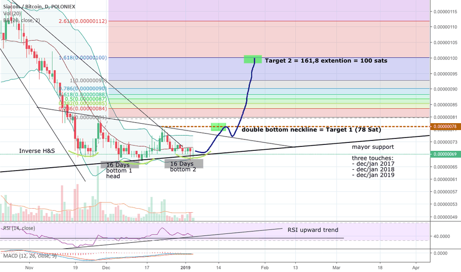 SCBTC: Siacoin two targets