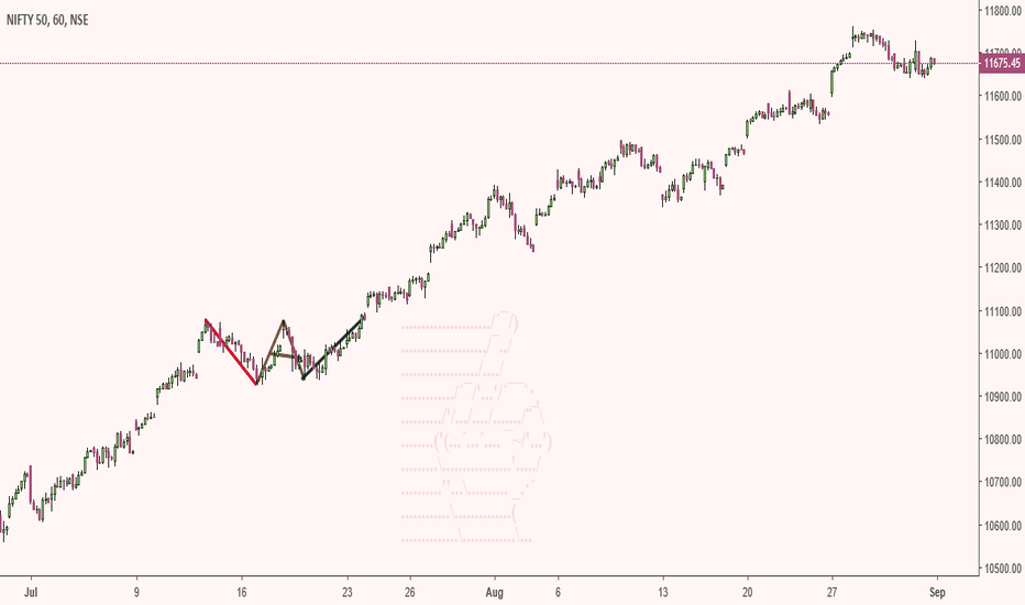 NIFTY: Leaving this platform for good!