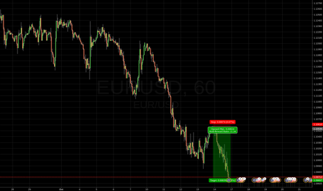EURUSD: great if i held