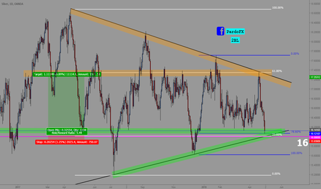 XAGUSD: XAGUSD Enters 2 x Demand Area
