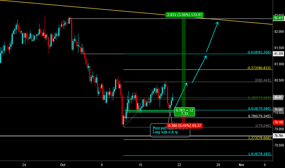 AUDJPY: Trade107: 240 - AUGJPY Long Opportunity