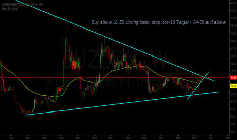 "SUZLON: ""Suzlon"" A Bigger Breakout Awaits"