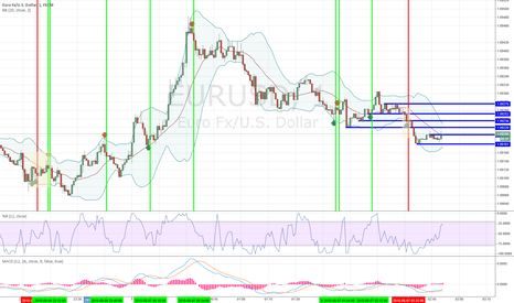 EURUSD: 2015.08.07 Early Morning Session