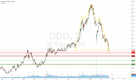 DDD: DDD Short on head and shoulders
