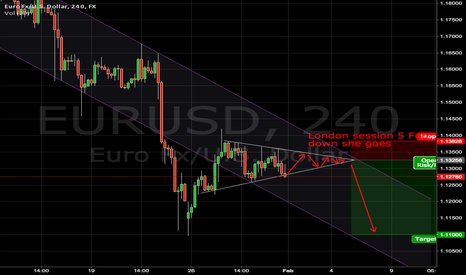 EURUSD: EURUSD short, pennant pattern meets overall downward trend 1:4