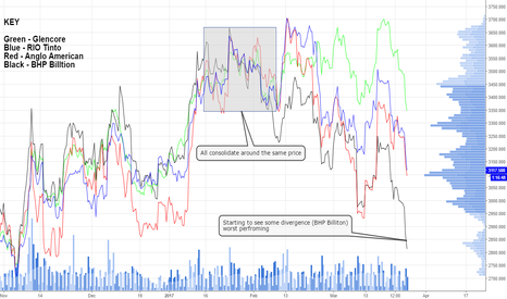RIO: Divergence in mining names