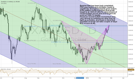 XAUUSD: Playing with Bearish Bat that has been just completed.