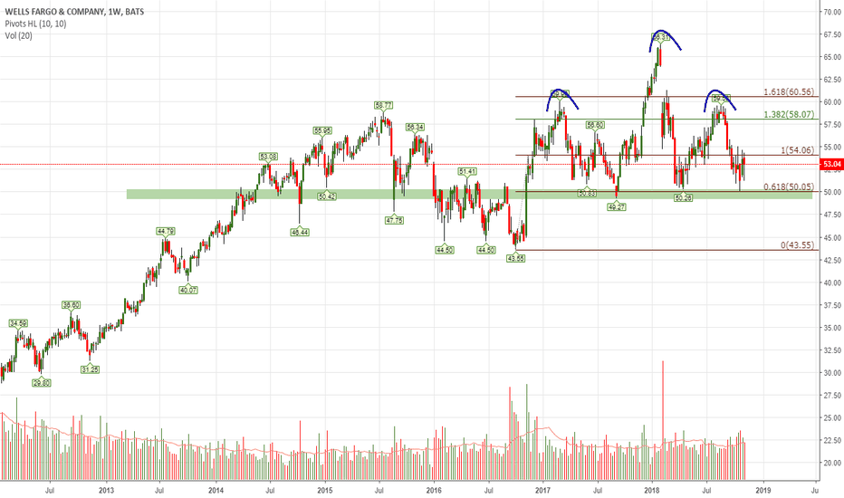 WFC: Scary likely pattern