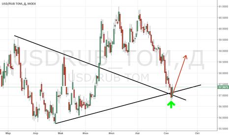 USDRUB_TOM: Последний сигнал по USD/RUB сформирован - пора покупать!