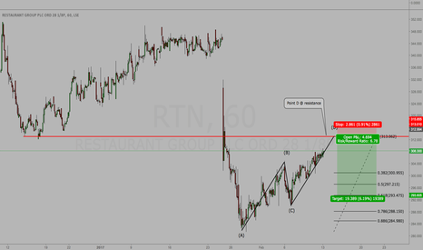 RTN: RTN - Waiting for 313 to short