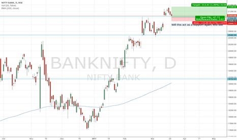 BANKNIFTY: BN long setup positional