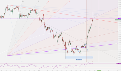 USDJPY: USDJPY Time angle Touched