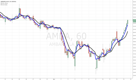 AMBA: $AMBA reiterated