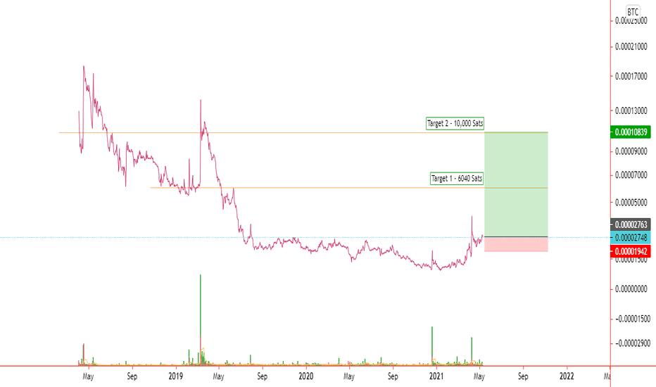 grs btc tradingvisualizza)