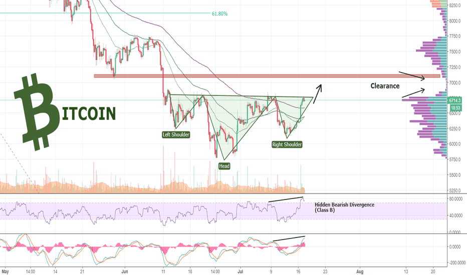 BTCUSD: BITCOIN, Is It NOW - Or BULL TRAP? And Then I'll Share a SECRET!