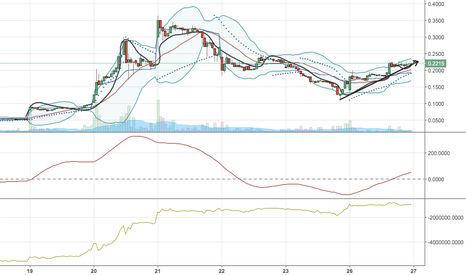 DCTH: $DCTH Mid Term Goals could put this over $1+ In Weeks - Repost -