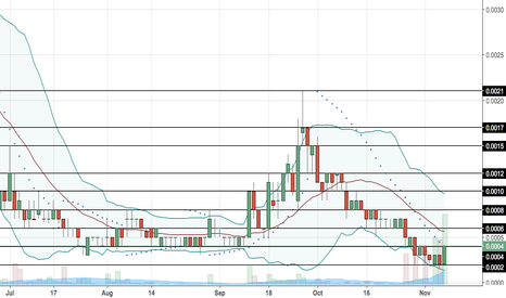 QEDN: $QEDN Breaks out on news and in anticipation of more updates!