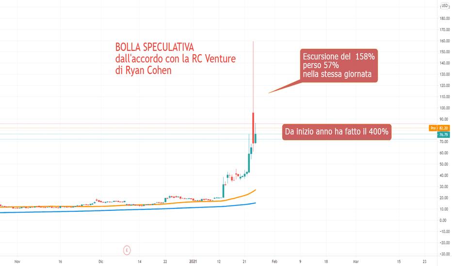 valore azioni gamestop è il sistema bitcoin il male