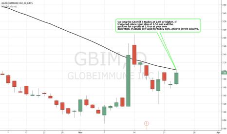 GBIM: Simple Trading Techniques – BULLISH Strategy