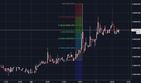 PTOYBTC: PTOY/BTC