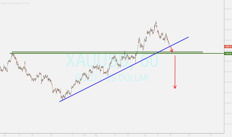 XAUUSD: GOLD.....overview ...watching