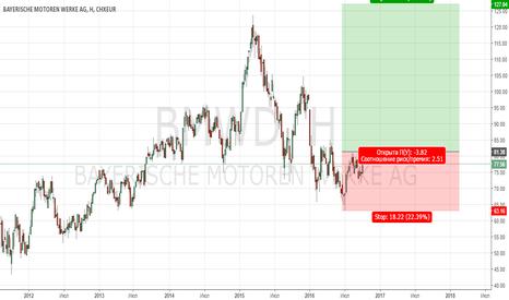 BMW: Акция БМВ