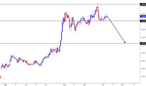 EURCHF: EUR/CHF