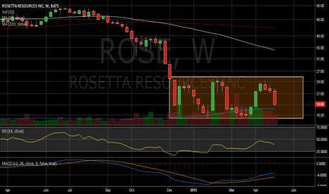 ROSE: Big rectangle Rose Garden or Bear Flag?