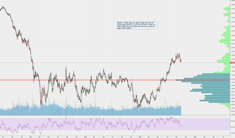 E61!: Euro $6e_F looks to be in trouble, Draghi on deck next week!
