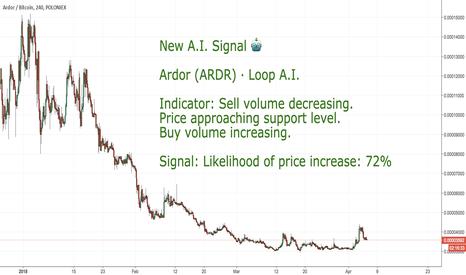 ARDRBTC: CoinLoop AI Signal: Ardor (ARDR) - BUY