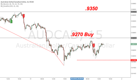 AUDCAD: AUD/CAD Buy Idea