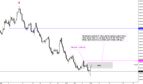 XAUUSD: Gold rises into PSZ----. Risky short though.