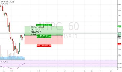 NTPC: NTPC Long positional