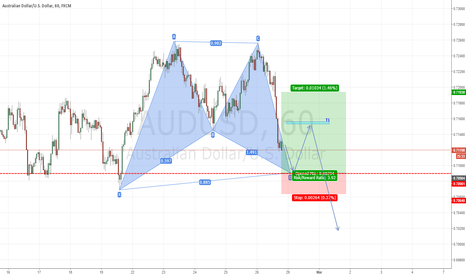 AUDUSD: AUDUSD  long set up+possible drop after