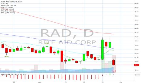 RAD: Actions speak louder than words.