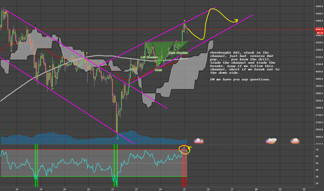 BTCUSD: Overbought RSI, stuck in 1hr channel, just had  reverse H&S pop.