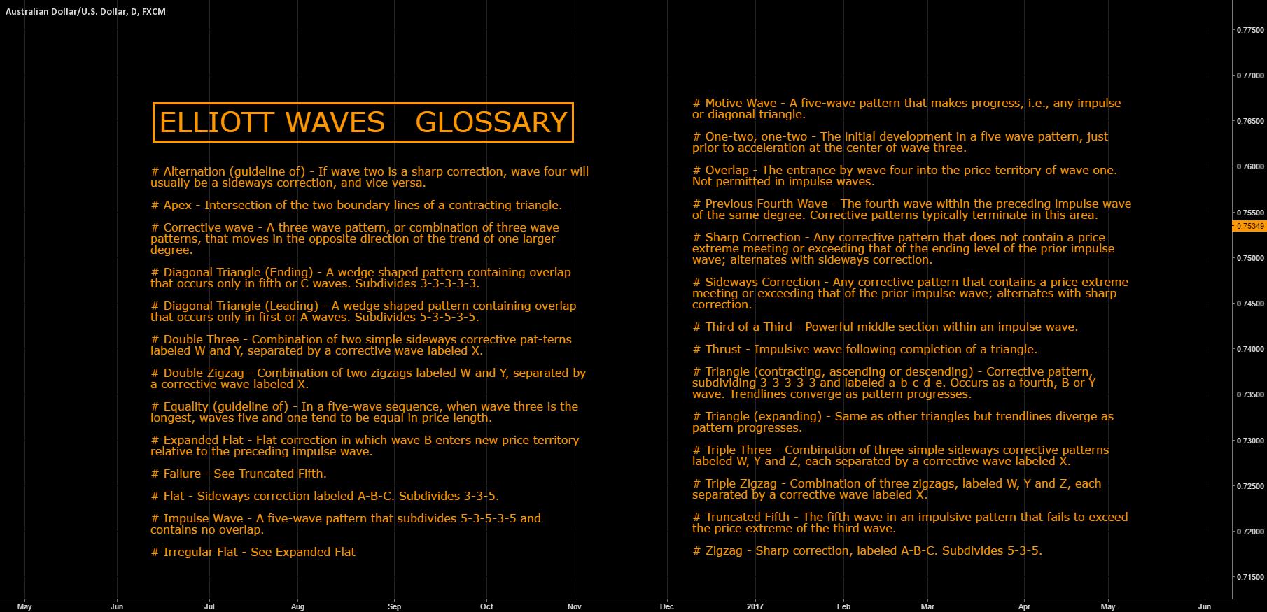 [EW COURSE] GLOSSARY