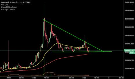 bitcoin panašia valiuta