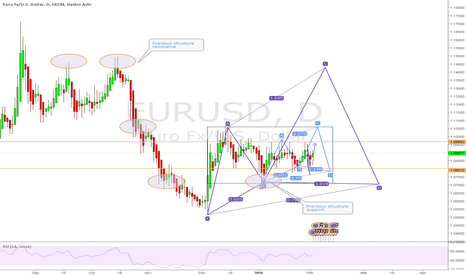 EURUSD: EURUSD D The Bigger Picture