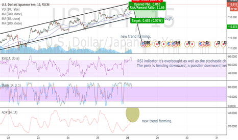 USDJPY: USD/JPY LIVE PREDICTION (03/29)