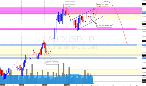 AUDUSD: AUD/USD Daily Update (5/9/17) *Watch 0.7925 for BEAR