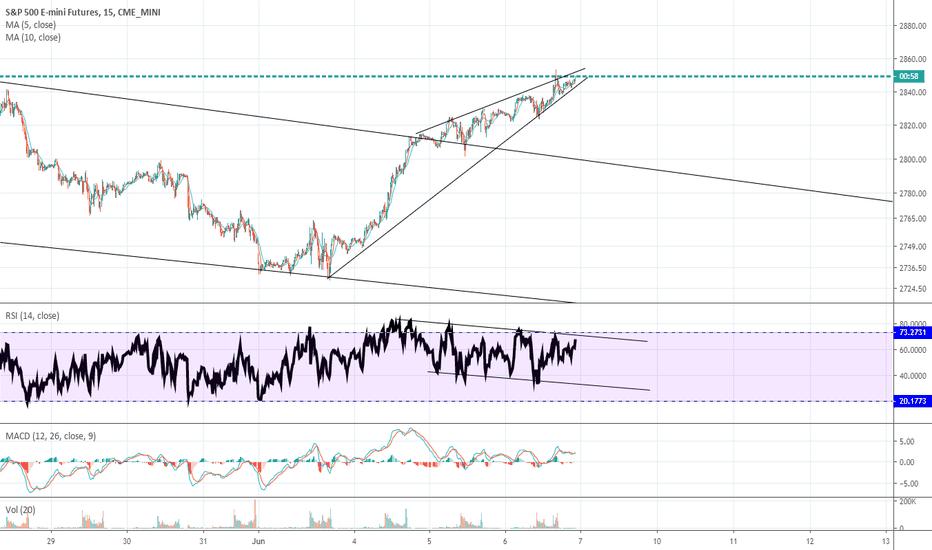 Trader jessyfuchs — Trading Ideas & Charts — TradingView