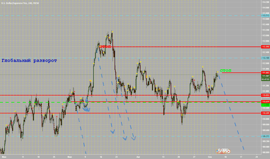 USDJPY: USDJPY Global short