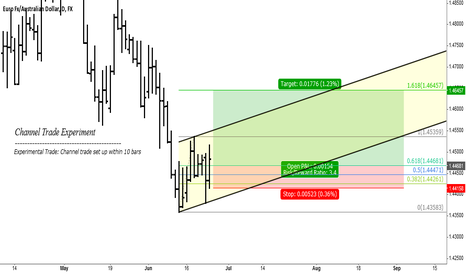 EURAUD: EURAUD - Channel Trade Experiment