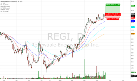 REGI: Bio will fuel REGI