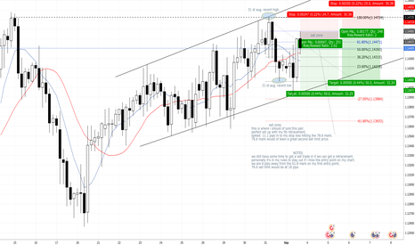 EURCHF: ec updated analysis.
