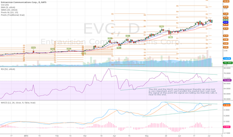 EVC: EVC Rally near to the end