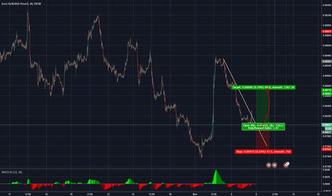 EURGBP: Short term buy