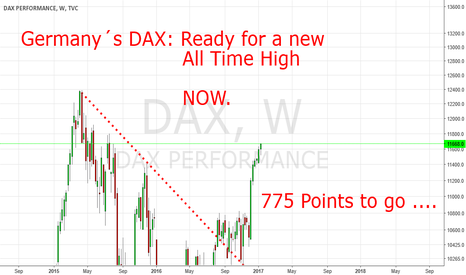 DAX: Germany´s DAX is ready for the All Time High