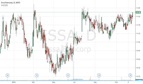 ESSA: Strong uptrend for ESSA